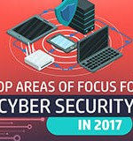 Cyber Security in 2017
