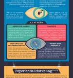 4 Trends Changing the Marketing Landscape