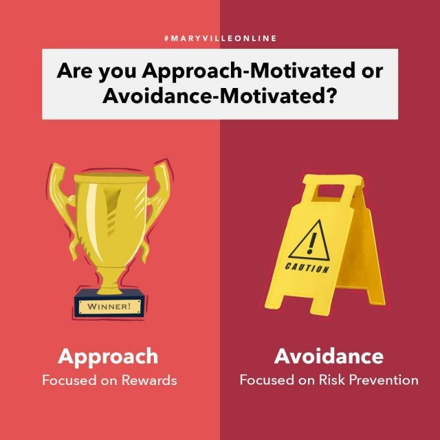 Understanding not only *what* you're motivated by but *how* you're motivated could help you identify new ways to tackle your goals. For instance:    ➡️ If You're Approach-Motivated: You're already goal-oriented, but you may not always consider the obstacles in front of you. However, unlocking that ability could allow you to claim even more rewards over time by proactively mitigating those risks.    ➡️ If You're Avoidance-Motivated: You calculate every move you make, but in doing so, you may miss out on additional rewards because you're hampered by potential risks. Unlocking the ability to mitigate the risks you've identified could propel you to new heights.    Tell us how you're motivated in the comments below, and always make sure to weigh pros and cons while devising goal-oriented strategies. #MaryvilleOnline   #maryvilleuniversity #maryvilleu #motivation #positivity #positivemindset #staymotivated #positivethinking #selfimprovement #selflove #positivevibes #schoolstruggles #studyhacks #inspired #inspireothers #positivethinking #loveyourself #pushyourself #challengeyourself #success #motivated #motivateyourself #motivateyou #motivateothers #studytips #goodvibes #mindfulness
