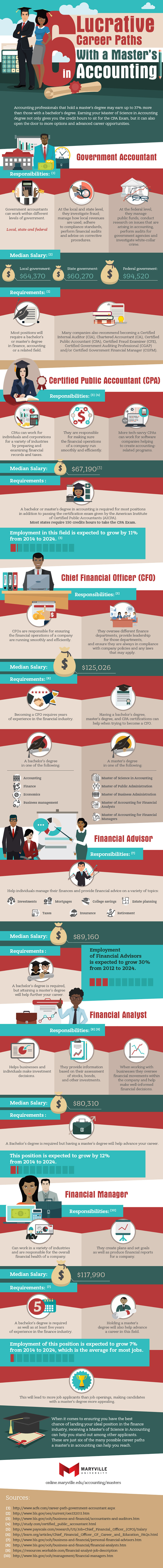 Career Path Intro Infographic