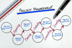 The Best Project Management Tools in 2016
