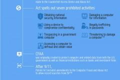Digital Forensics Infographic
