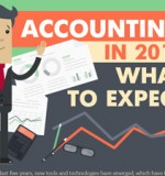 Accounting in 2017