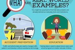 Business Data Analytics: The Information Revolution